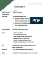 RPH KSSM PJPK T1 2017.docx
