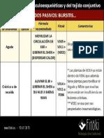tabla-tejidos-pasivos[1]