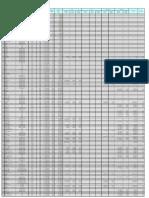 Faktor Emisi Operating Margined.pdf