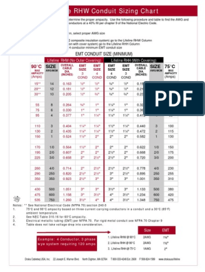 Conduit Sizing Chart | Building Engineering | Electrical