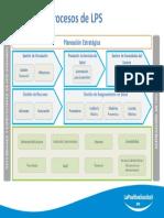 Mapa de Procesos Empresa de Salud.pptx