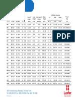 Cilindros, tabela técnica.