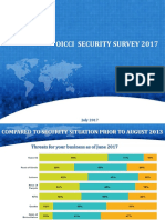 OICCI Security Survey 2017