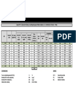 Cálculo Del Volúmen y Area Requerida Para El Relleno Sanitario