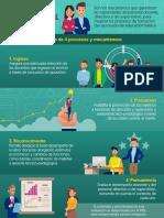 Infografía; Servicio Profesional Docente. SEP