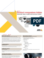 Axis Product Comparison Tables_April 2016