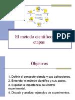 Clase Nº2El método científico y sus aplicaciones