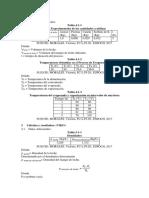 Datos y Calculos Manjar Viko