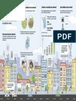 infografia (Antenas)