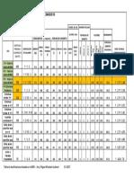 TEH-100 Planilla de Dosificación