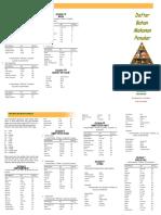 daftar bahan makanan penukar.pdf