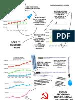 MDC Water Spending