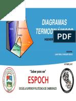1.2 Diagramas Termodinamicos - Presentacion