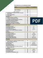 Plan de Estudios Medicina Humana