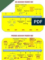 Alur Asuhan Pasien.pptx