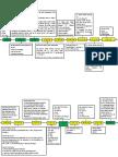 Kronologi kasus APB