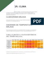 Málaga clima 2017