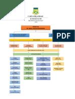 carta kurikulum  2016.pdf