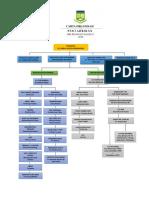 carta pentadbiran  2016.pdf