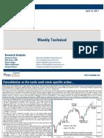 WeeklyTechnicals.pdf