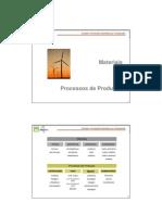 CS1 PPAC Materiais Processos 2008