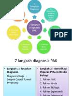 7 Langkah Prinsip Penegakan Diagnosis Penyakit Akibat Kerjannn