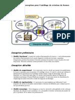 Demarche Globale CP & CD (1)