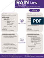 Train Infographic Income Tax 01102018