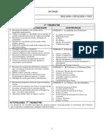 Biología y Geología 1º ESO - Informe y Actividades de Recuperación