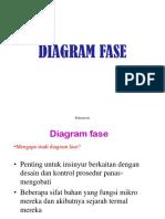 7. Phase Diagrams.en.Id (1)