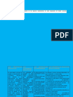 tarea 11 de fundamentos del currilo.docx