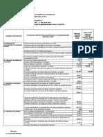 Indicatori Performanta TrimIII 2014 (1)