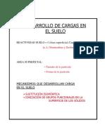 05_SUELO_2_PROP_FQ1_PREGRADO_2017