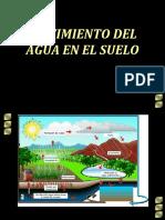 IRRIGACIONES GRUPO 1 MOVIMIENTO DEL AGUA EN EL SUELO.pptx