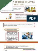 Panorama de riesgo en vida industrial