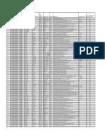07092017 Final Data of Phd for Ugc Commerce