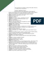 Elementos y Sus Nombres en Latin, Ingles y Griego