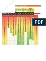 puntajes directos MMPI ABREVIADO.pdf