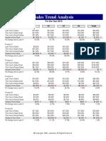Sales Trend Analysis (1)