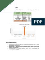 Resultados de Bioca