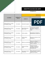 Identificacion de Aspectos Valoracion y Control de Impactos Ambientales