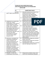 03-ki-kd-mapel-pekerjaan-dasar-elektromekanik-revisi.docx
