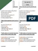 Correction 1 Passé – Présent – Futur Ce2 – Exercices Corrigés – Conjugaison – Cycle 3