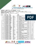 E7 Vuelta Al Tachira en Bicicleta #VTB2018