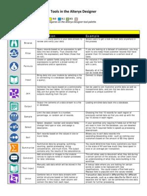 Alteryx Designer Tools Sheet 0 | Predictive Analytics