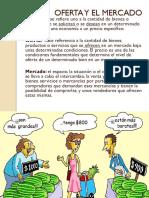 DEMANDA++OFERTA+Y+EL+MERCADO.pptx
