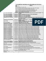 10-Marco Legal - Bienes Muebles(Dic2015)