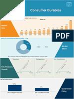 Consumer Durables-Infographic-November-2017.pdf