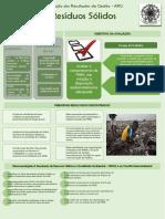 Infografico Avaliação Cgu Residuos Solidos