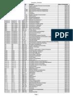 Evaluation Date (Odd) 2017-18
